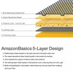 AmazonBasics - Tappetini assorbenti per animali domestici, extra-large