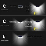 Luce Solare Led Esterno [42LED x 2], Gran't Luci Solari IP64 Impermeabile 270° Lampada LED Solari Parete con Sensore di Movimento per Giardino, Via...