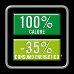 Imetec Eco Ceramic Diffusion CFH2-100 Termoventilatore Oscillante con Tecnologia Ceramica a Basso Consumo Energetico, Oscillante, 6 Funzioni di Tem...