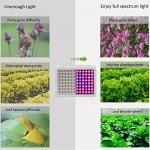 TOPLANET Riflettore 300w Lampade per Piante Illuminazione Luce Led Piante Spettro Completo per Serra/Grow Box/Interno Verdura Blu & Rosso Leggero